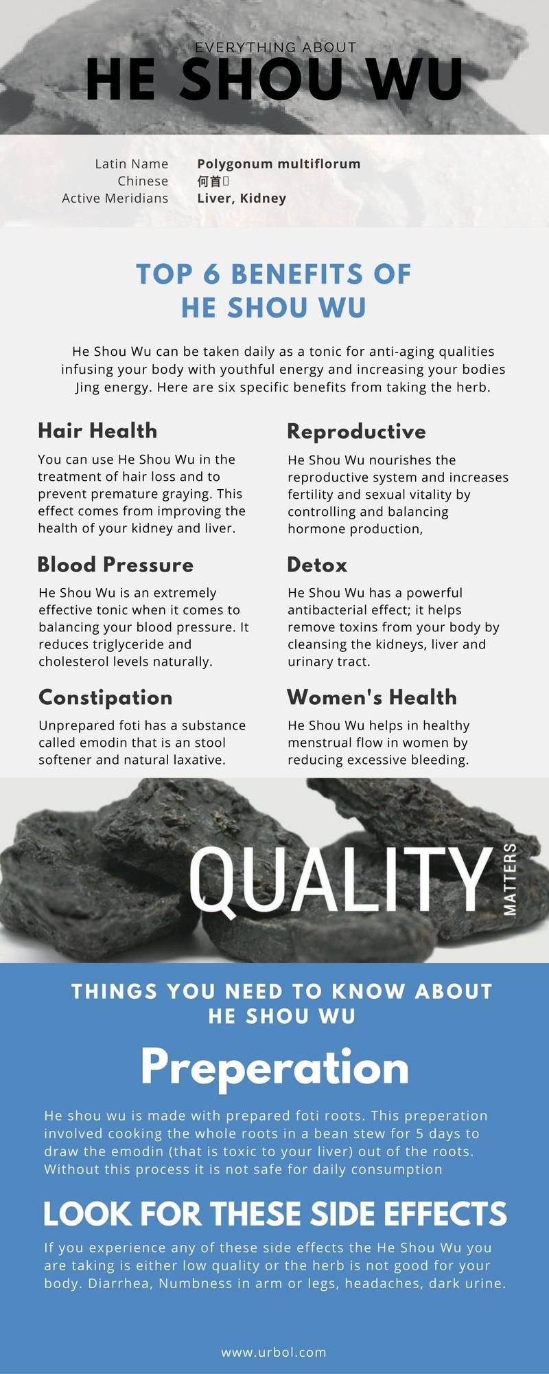 He Shou Wu Infographic