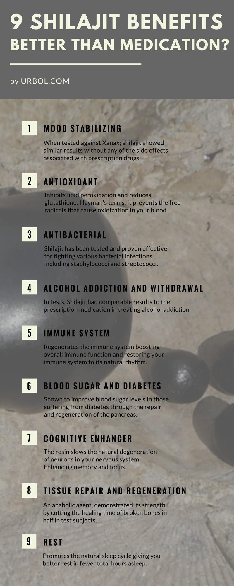 Shilajit Benefits Infographic