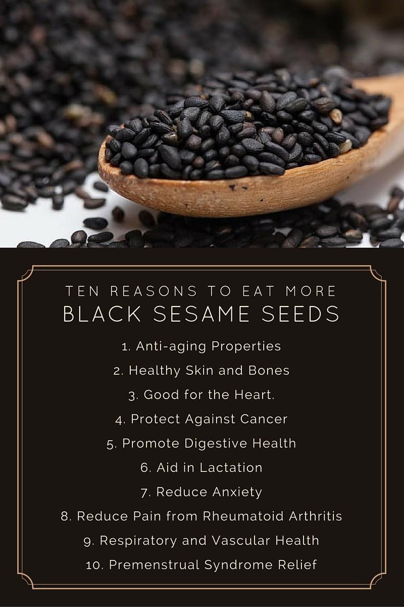 Black Sesame Seeds Infographic