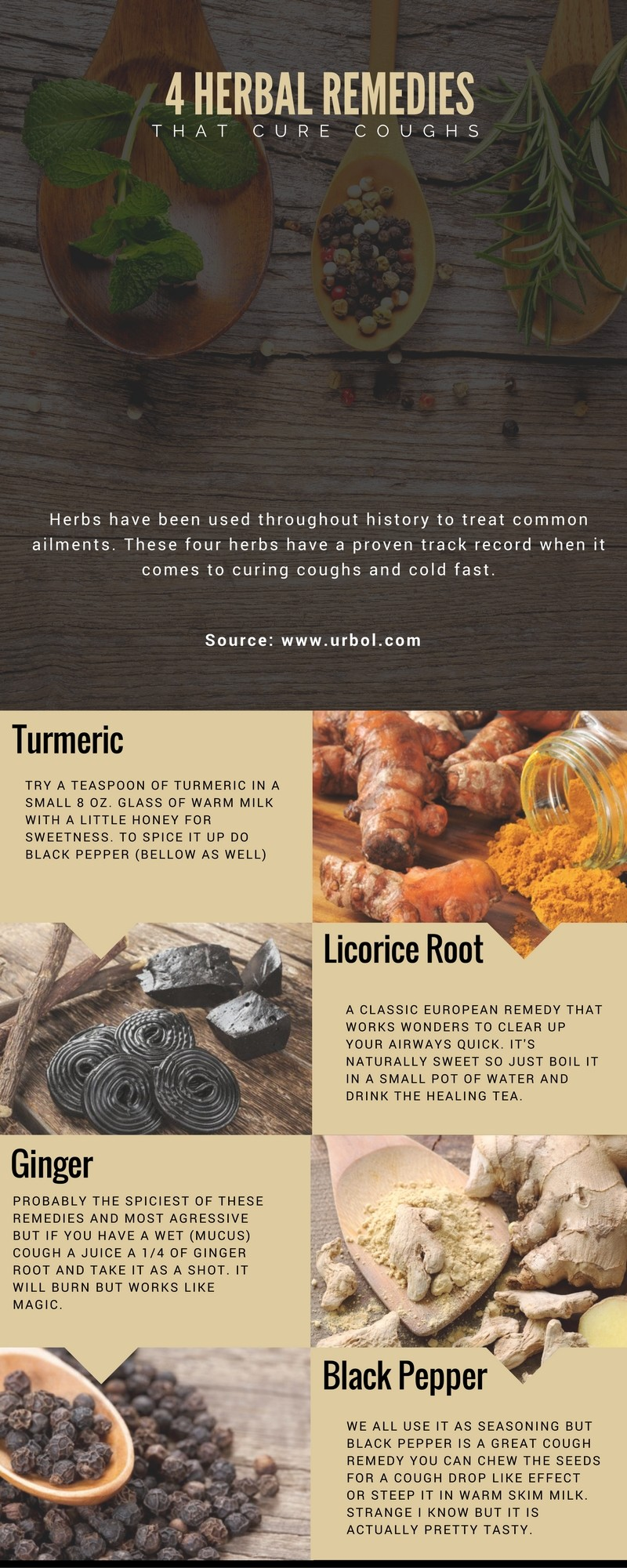 Get rid of a cough with herbs (infographic)