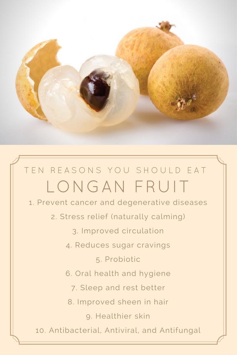 Ten Reasons You Should Eat Longan Fruit