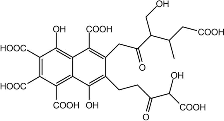 fulvic acid myth