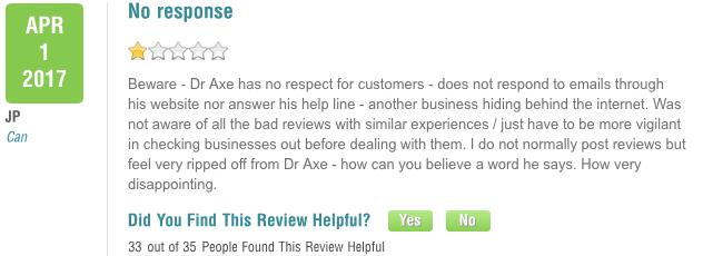 dr axe no response from customer service
